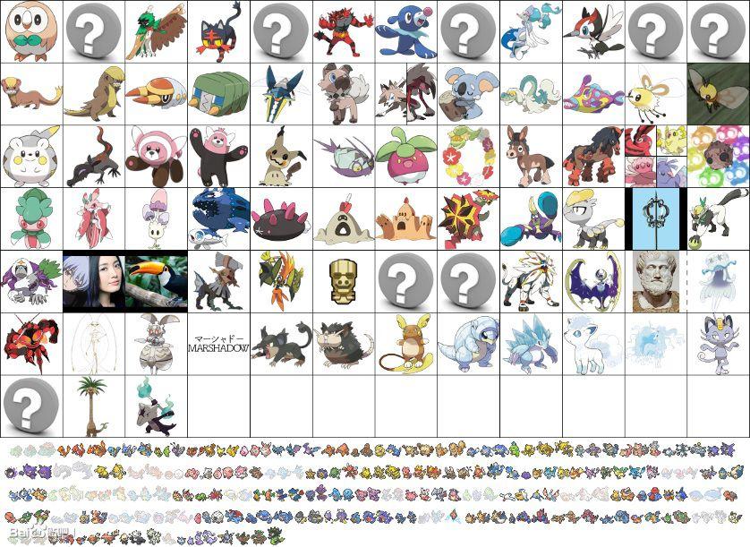 Guide Pokemon Go Meltan How